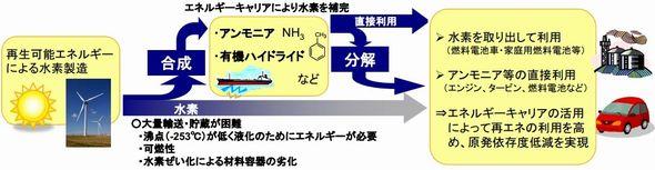 energy_carrier_sj.jpg