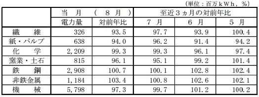 sales2014aug2_sj.jpg