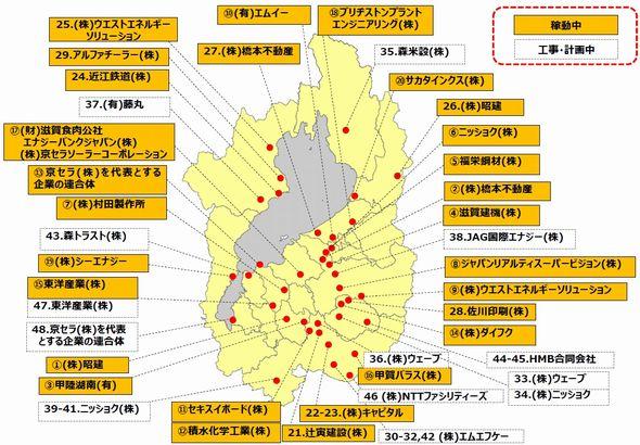 megasolar_map.jpg