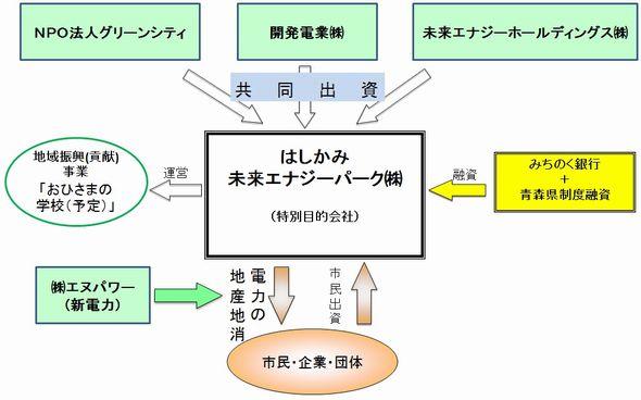 hashikami2_sj.jpg