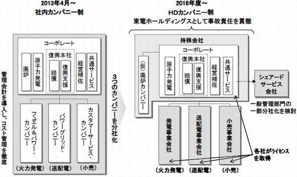 toden_chuden3_sj.jpg