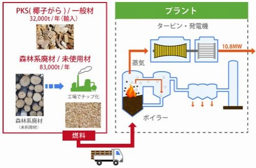 shimane_biomas1_sj.jpg