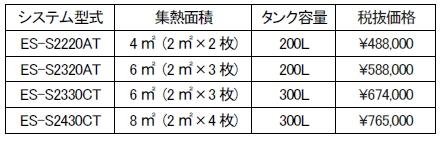 yh20141015Yazaki_product_440px.jpg