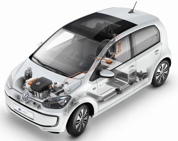 「電気自動車 EUP」の画像検索結果