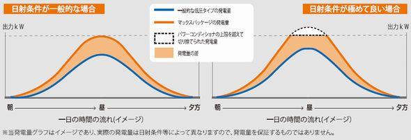 yh20141020Qcells_graph_590px.jpg