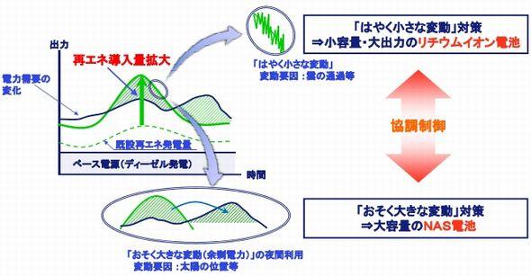 chugoku_oki2_sj.jpg