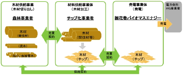 yh20141021Takeei_scheme_590px.jpg