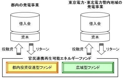 tokyo_fund1_sj.jpg