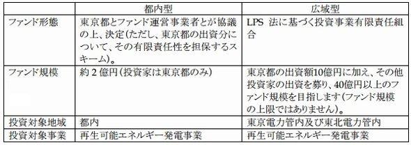 tokyo_fund2_sj.jpg