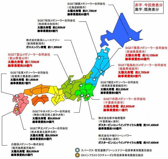 tokyo_fund3_sj.jpg