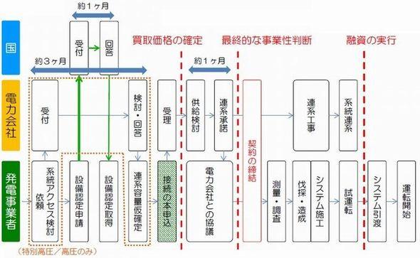 setsuzoku1_sj.jpg