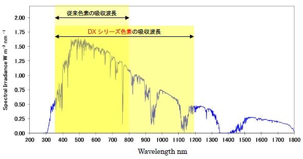 yh20141105Tanaka_spectrum_590px.jpg
