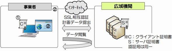 jukyu_keikaku6_sj.jpg