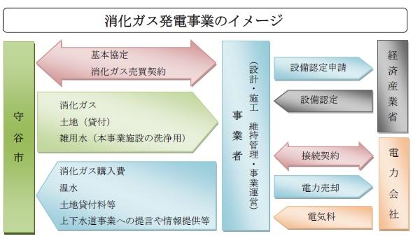 yh20141107moriya_scheme_590px.jpg