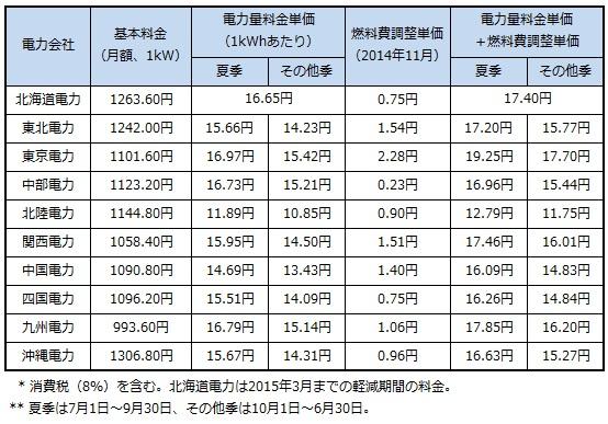 teiatsu_area_sj.jpg