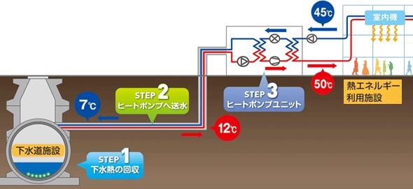 yh20141111sekisui_system_590px.jpg