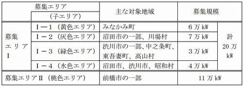 toden_gunma1_sj.jpg