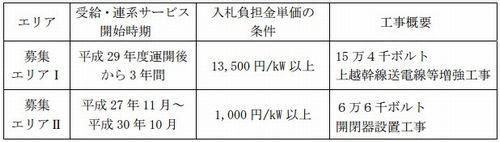 toden_gunma4_sj.jpg