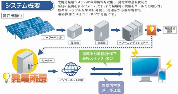 yh20141113okamura_system_590px.jpg