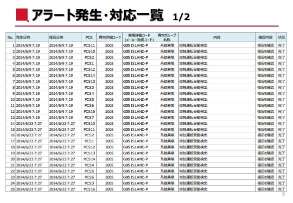 yh20141117Looop_error_585px.jpg