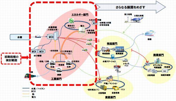 kawasaki_suiso_sj.jpg