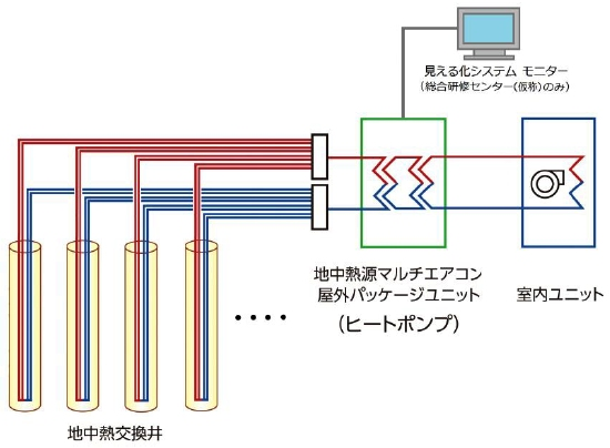 yh20141119metro_system_550px.jpg