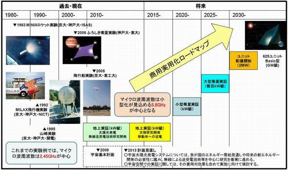 energy_space2_sj.jpg