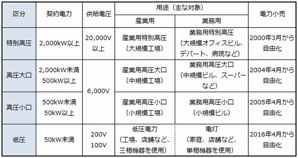 keiyaku_sj.jpg