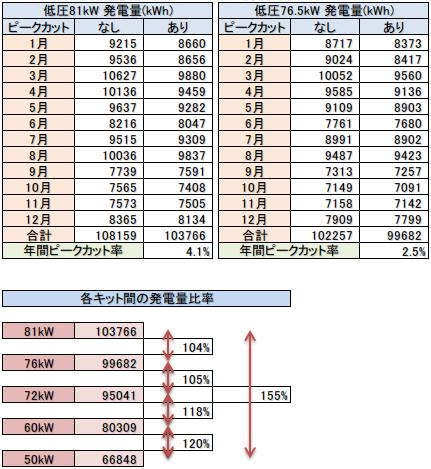 yh20141201Looop15th_peakcut_431px.png