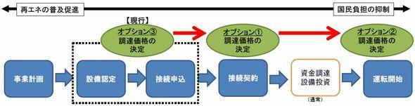 kaitori0_enecho_sj.jpg
