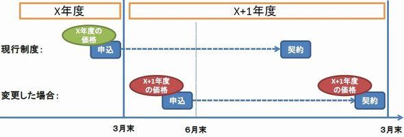 kaitori1_enecho_sj.jpg