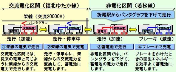 yh20141202JRkyushu_function_590px.jpg