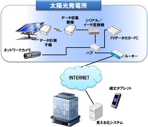 yh20141210panasonic_system_518px.jpg