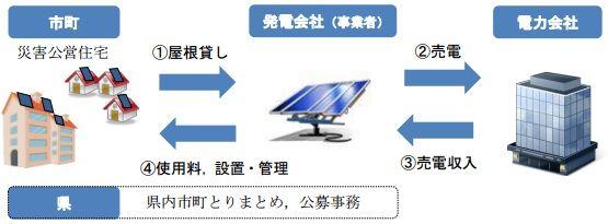 miyagi_yane1_sj.jpg