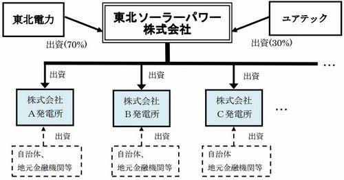 miyagi_yane2_sj.jpg