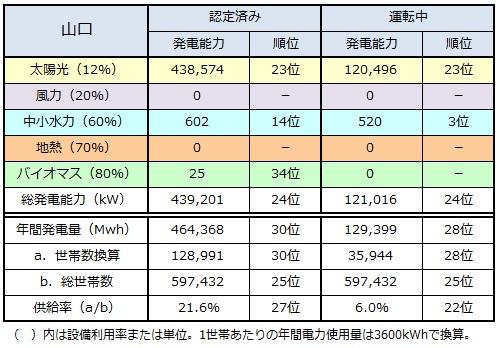 ranking2014_yamaguchi.jpg