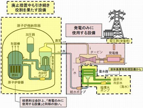 nuclear3_sj.jpg