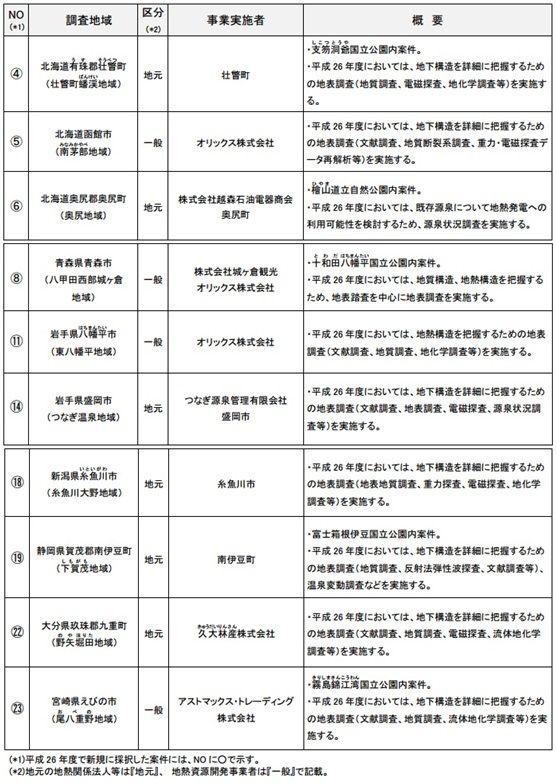 chinetsu0_sj.jpg