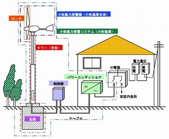 yh20141226NEDO_system_550px.jpg