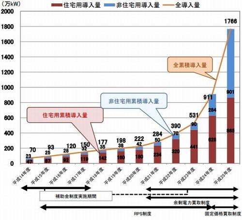 trend_solar_sj.jpg