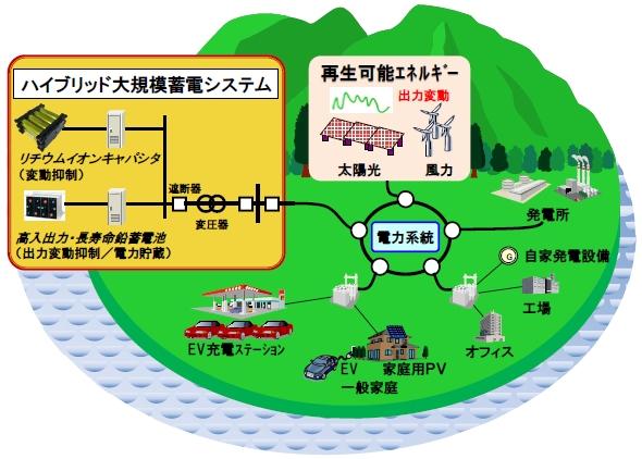 yh20150105Oshima_system_590px.jpg