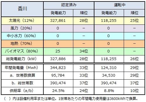 ranking2014_kagawa.jpg