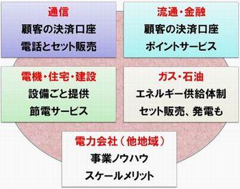 new_market1_sj.jpg