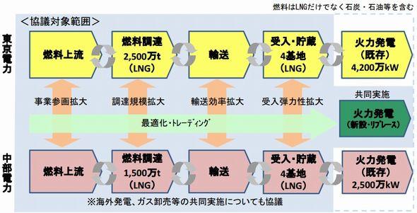 toden_chuden_sj.jpg