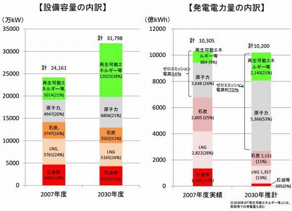 energymix2030_sj.jpg