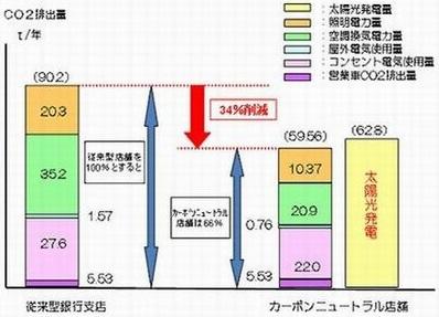 netzero3_2_shigagin_sj.jpg