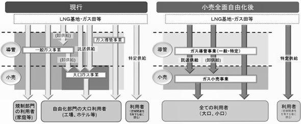 gas_jiyuuka7_sj.jpg