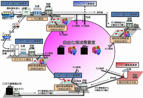 gas_market_sj.jpg