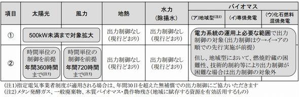 kaitori_kyuden1_sj.jpg