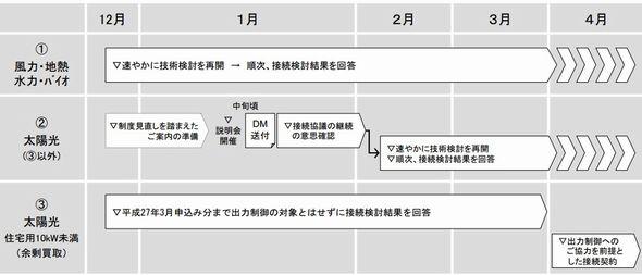 kaitori_kyuden2_sj.jpg